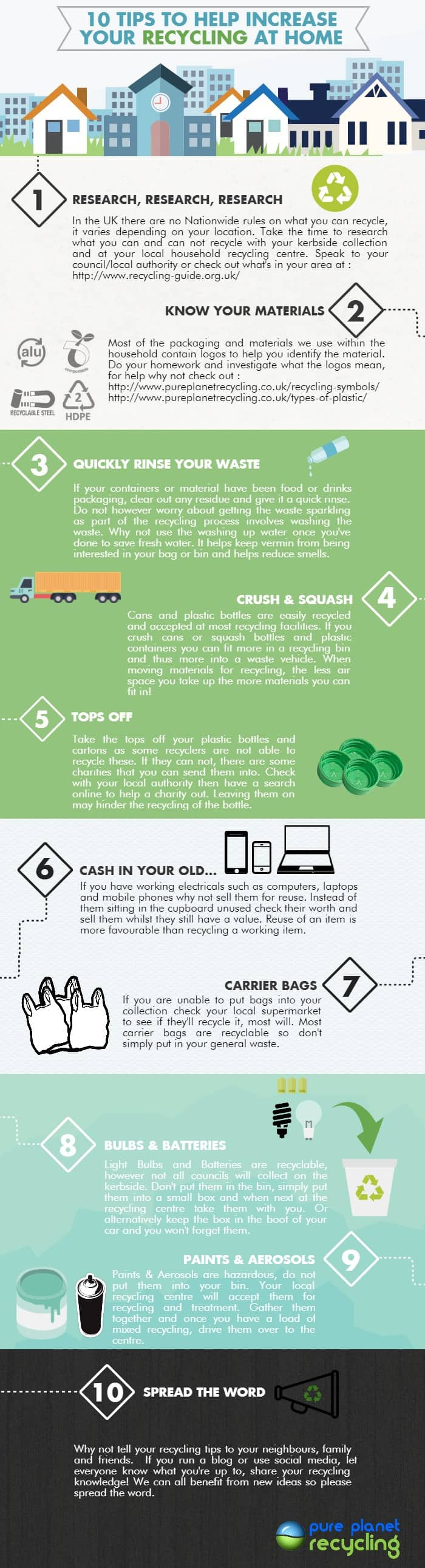10-Tips-To-Recycle-More